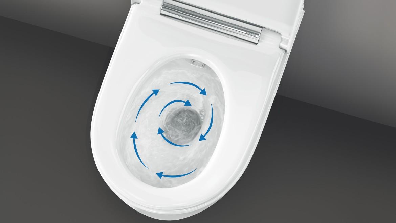 Geberit AquaClean Sela, TurboFlush®-Spültechnologie
